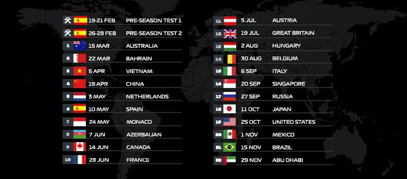 Circuitos de 2020 na F1!