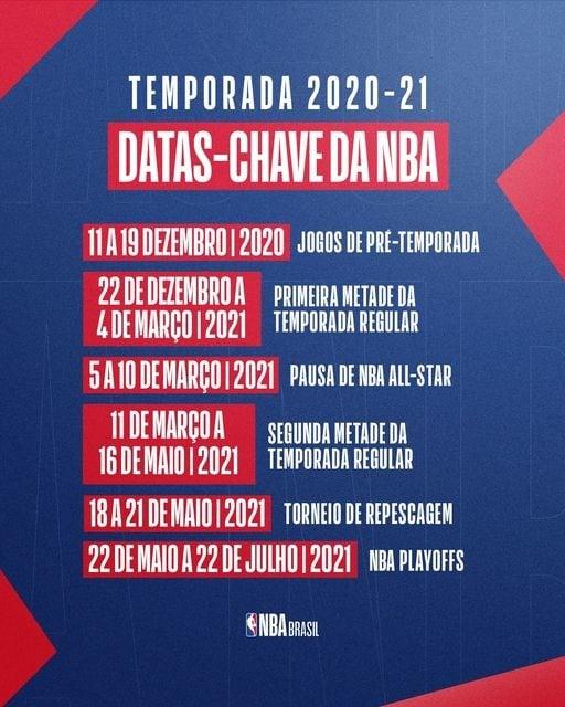 As datas para temporada 2021 da NBA!